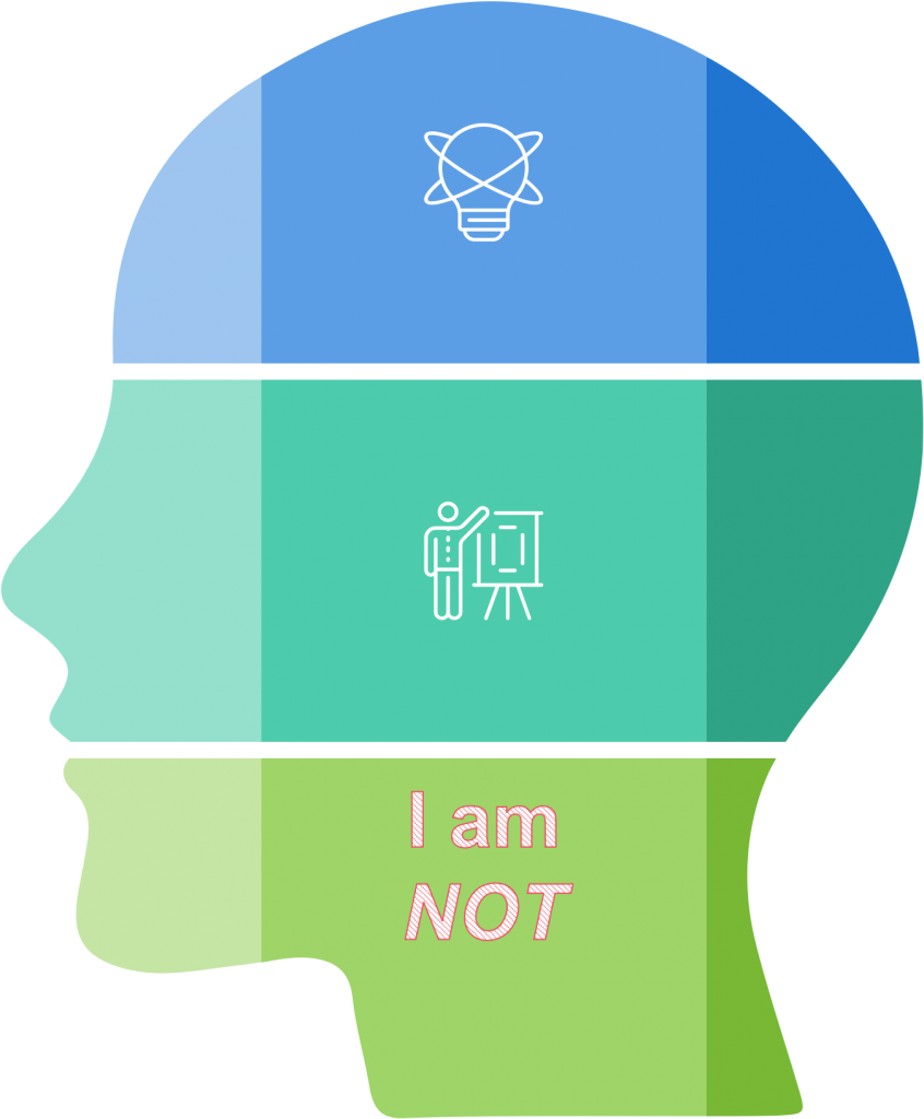 Brain - I am NOT!
